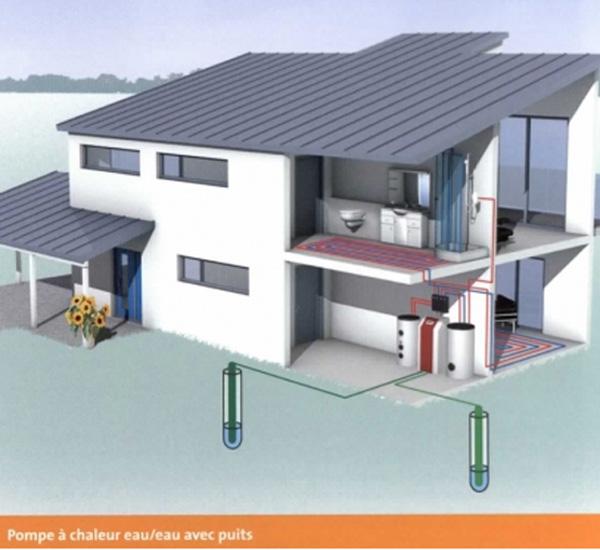 installation pompe chaleur orl ans entretien pompe. Black Bedroom Furniture Sets. Home Design Ideas